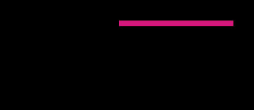 Mini Brow Logo
